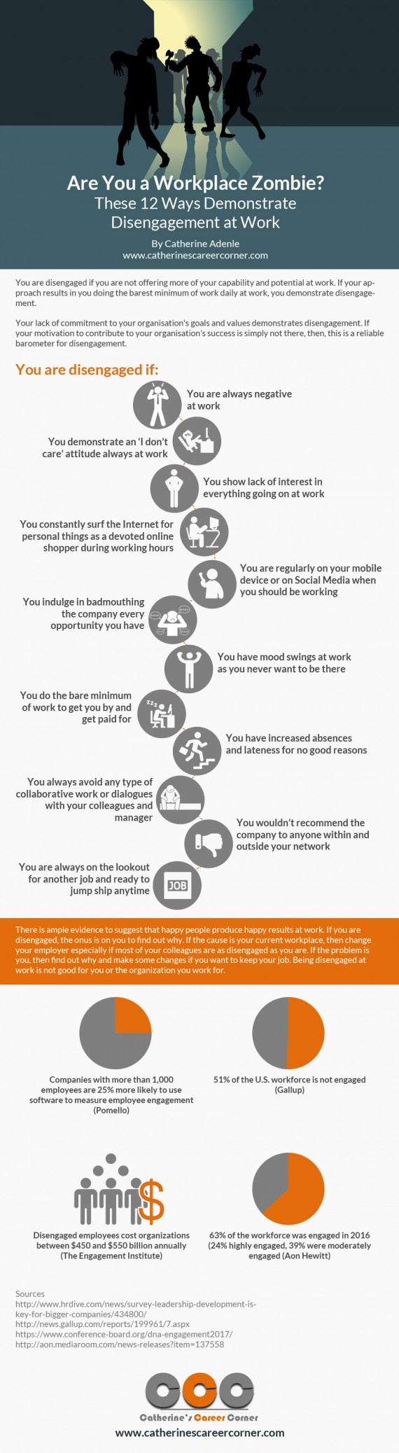 Are You a Workplace Zombie? 12 Ways You Demonstrate Disengagement at Work (Infographic)