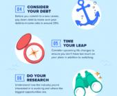 8 Guaranteed Ways to Make a Career Change