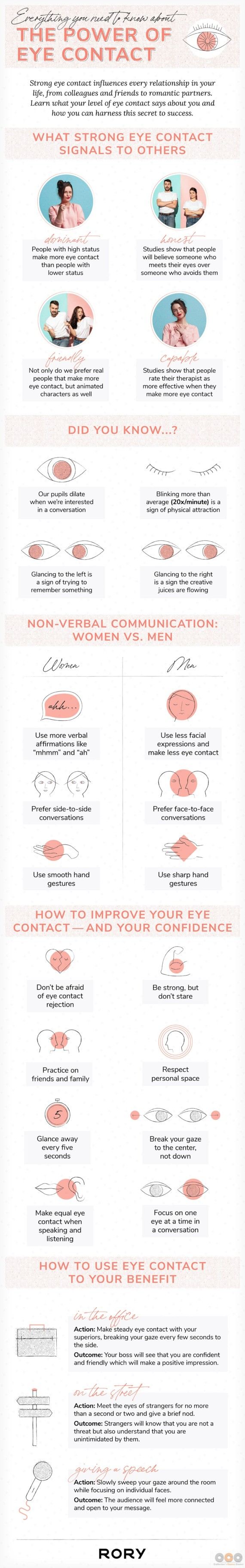 Harnessing the Power of Eye Contact