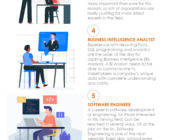 8 Rewarding and Highly Sought-After Tech Careers